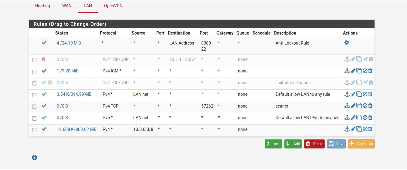 Pfsense Block access external Public FTP | Netgate Forum