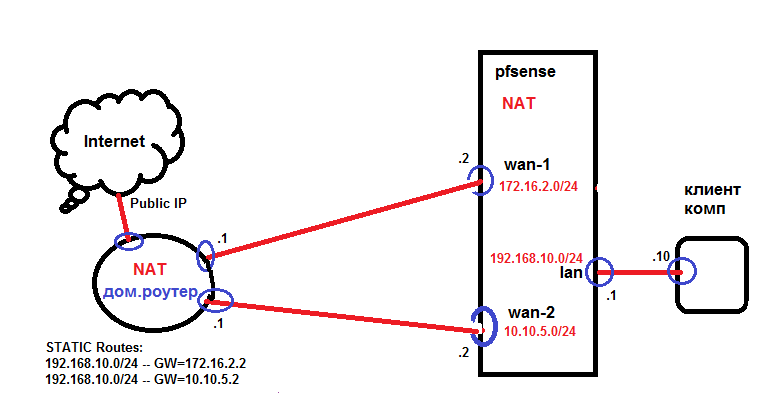 0_1534088085824_Physical Dual-WAN Lab.png