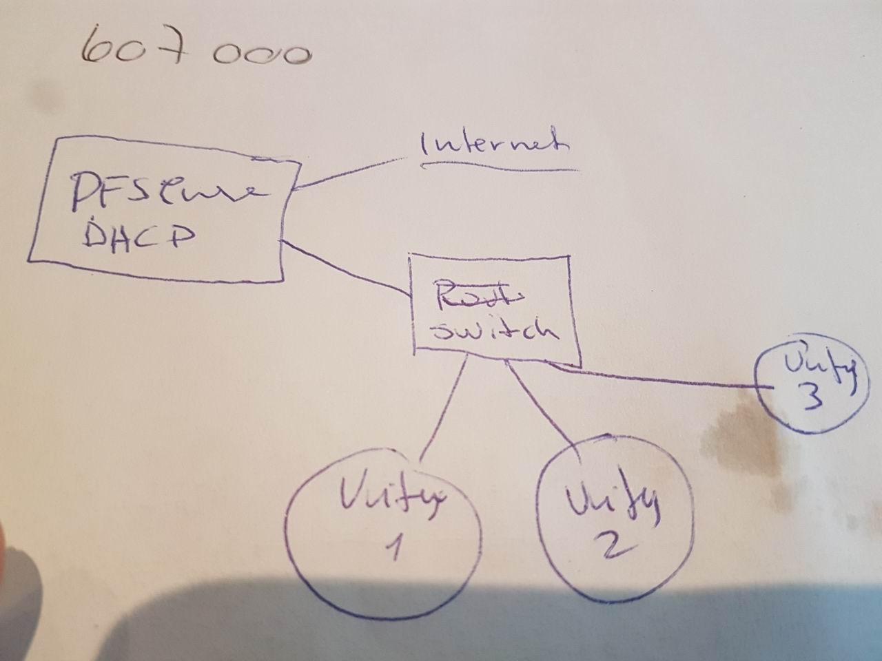 Ubiquti STUN rule help | Netgate Forum