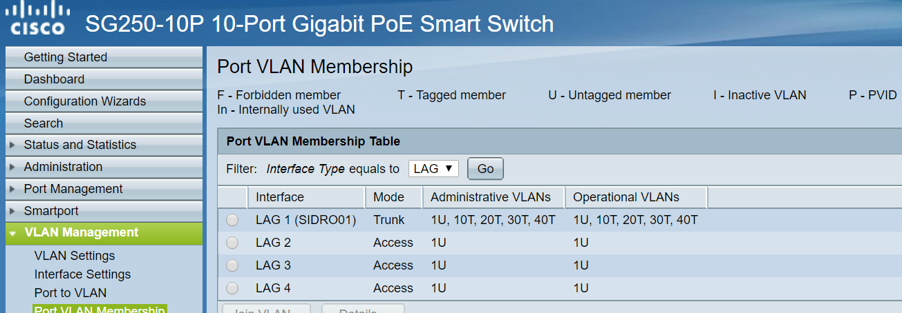 Pfsense LAGG/LACP to Cisco switch does not work  | Netgate Forum