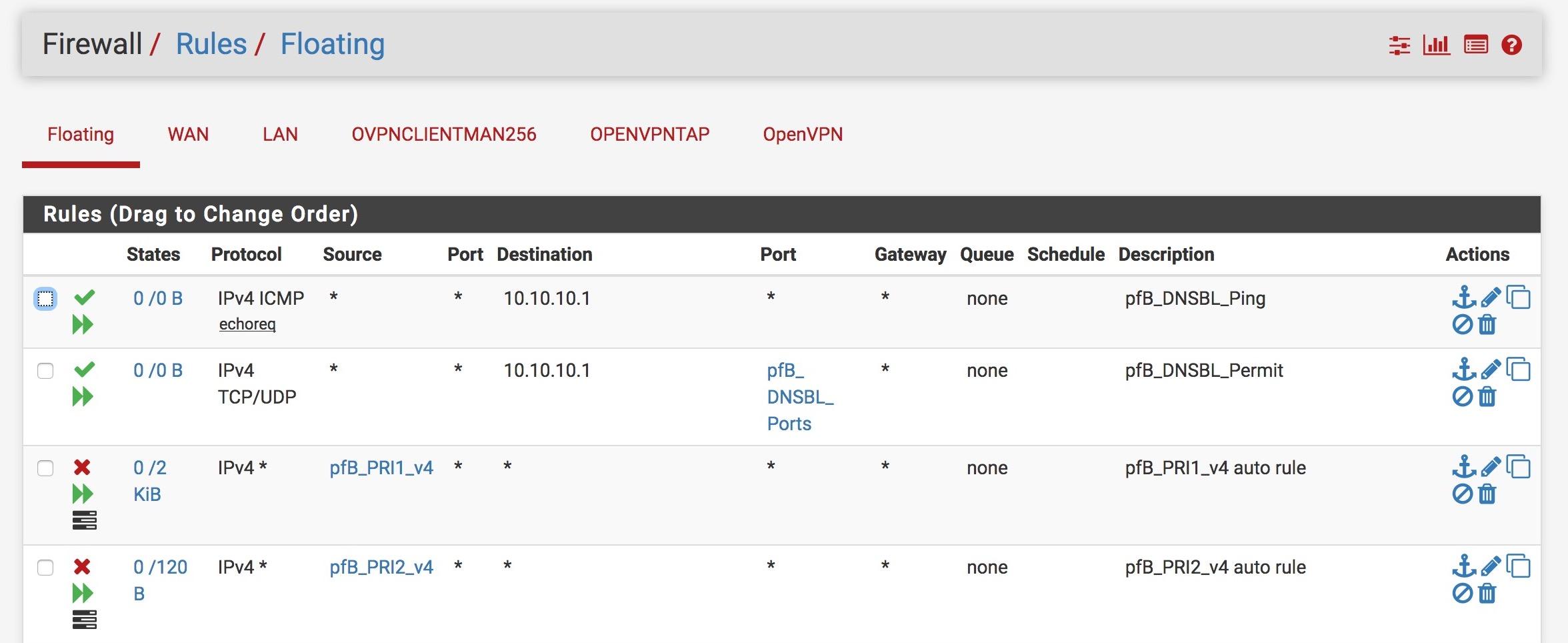DNSBL modify default bloked webpage | Netgate Forum