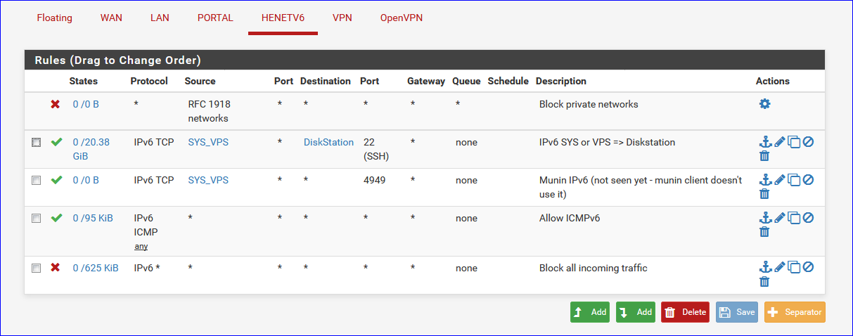 IPv6 Network details from ISP | Netgate Forum