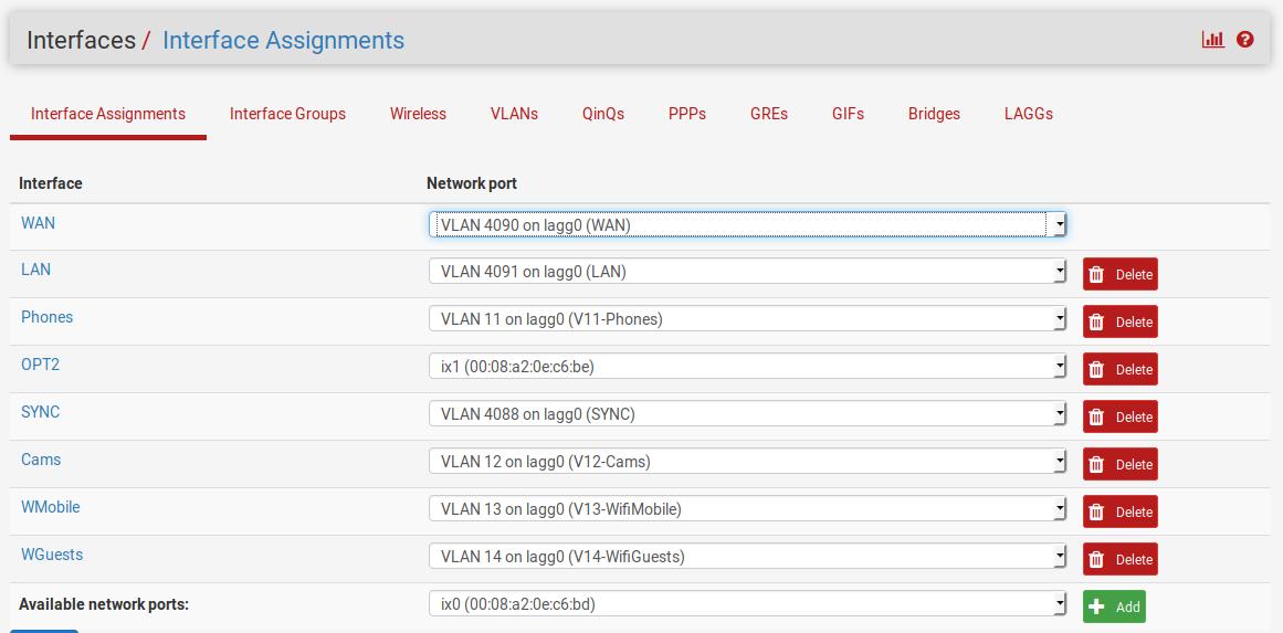 XG-7100: multiple VLAN interfaces on single physical port | Netgate