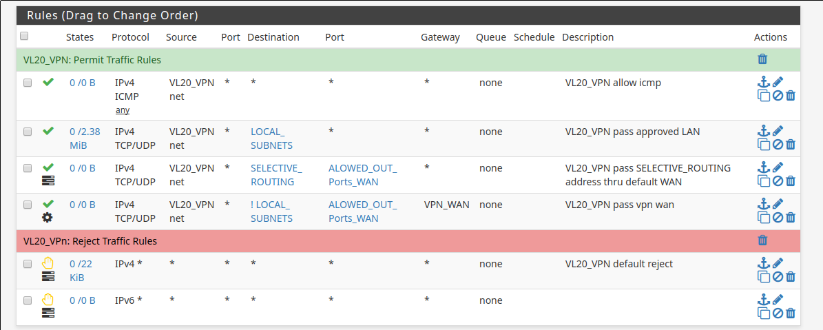 Trouble getting pfsense + openvpn + edgerouter-x working | Netgate Forum