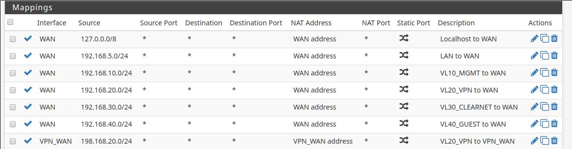 Trouble getting pfsense + openvpn + edgerouter-x working