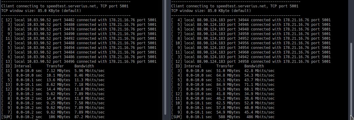 pfSense on ESXi 6 7 - slow throughput   Netgate Forum
