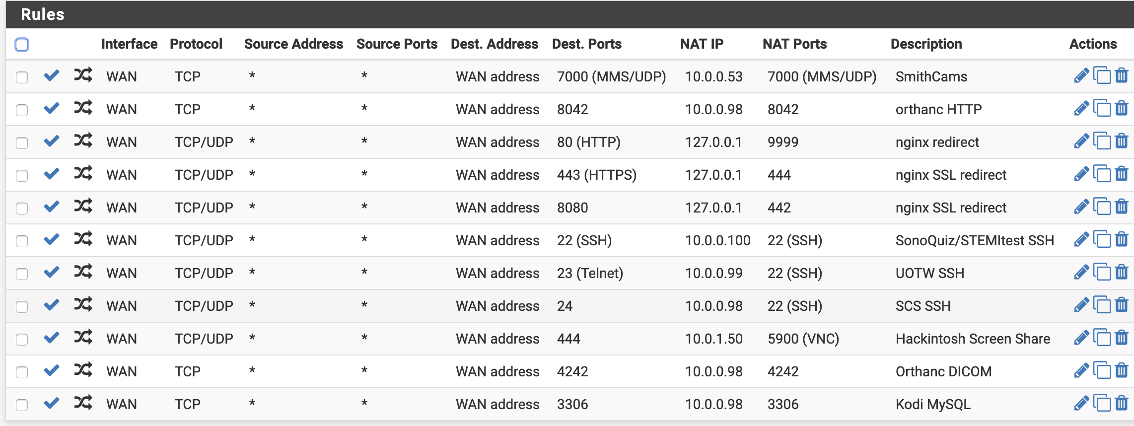 randomly can't access server port 80 on different subnet