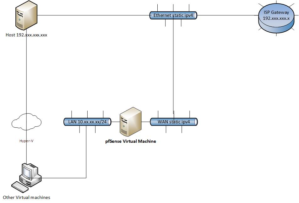 network map visio.jpg