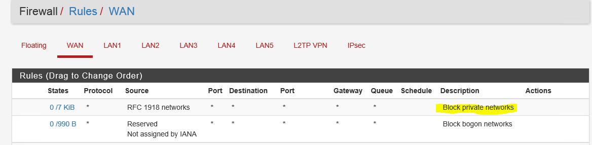 ISP -> Synology NAS (reverse proxy) -> PFSense -> HAProxy