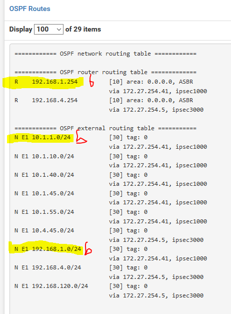 After a while, one or more networks stop routing - using FRR