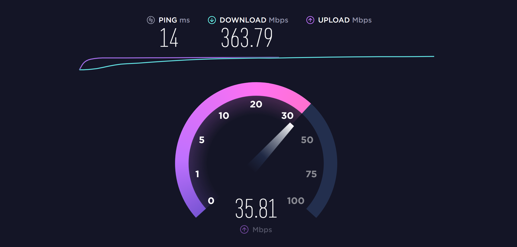 Roblox Kills My Bandwidth Netgate Forum